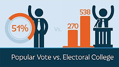The Popular Vote vs. the Electoral College