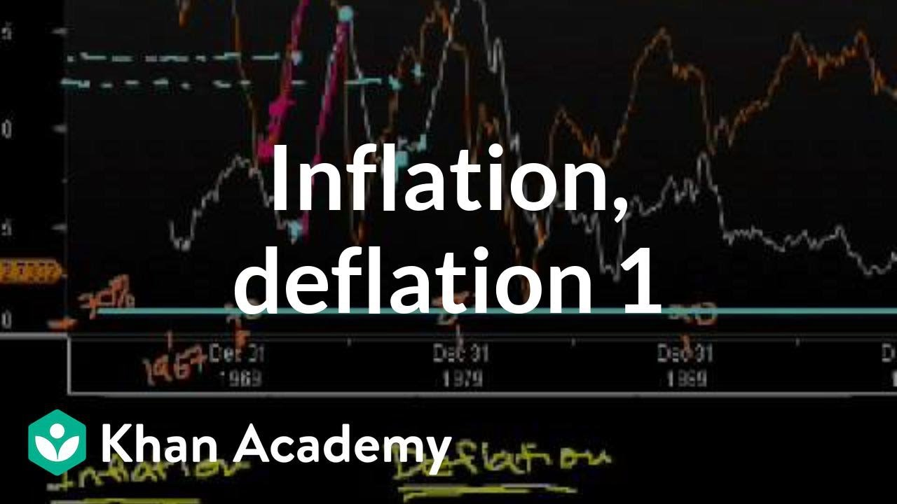 Inflation, deflation, and capacity utilization | Finance & Capital Markets | Khan Academy