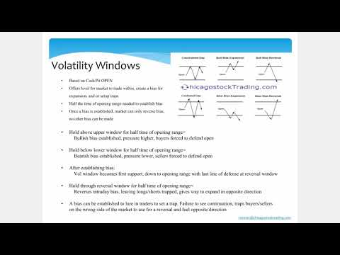 Trading Volatility Windows Explained
