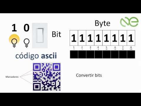 ¿Como funciona el código QR?