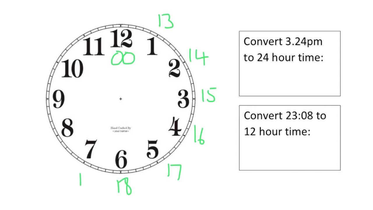12 hour and 24 hour time - tutorial