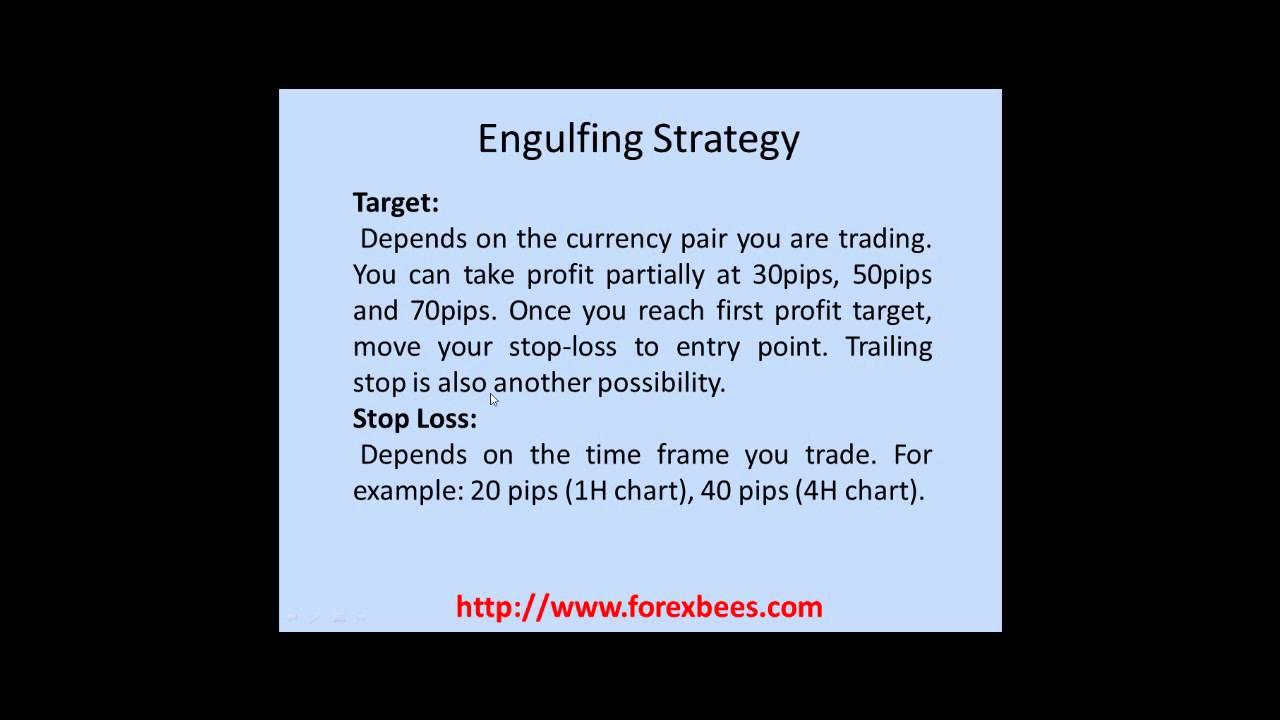 Engulfing forex strategy