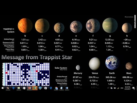 Thumbnail: We are not alone - Messages from Trappist - 1