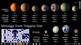 We are not alone - Messages from Trappist - 1