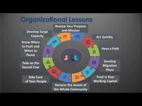 Webinar: Leadership During Financial Distress