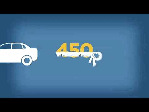 How Credit Scores Impact Car Insurance Rates- Credit in 60 Seconds