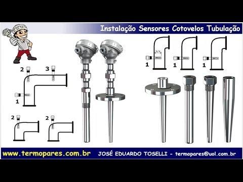 Curso Pt100 Mod V - Termorresistência Pt-100, Cuidados Instalação Tubulações.