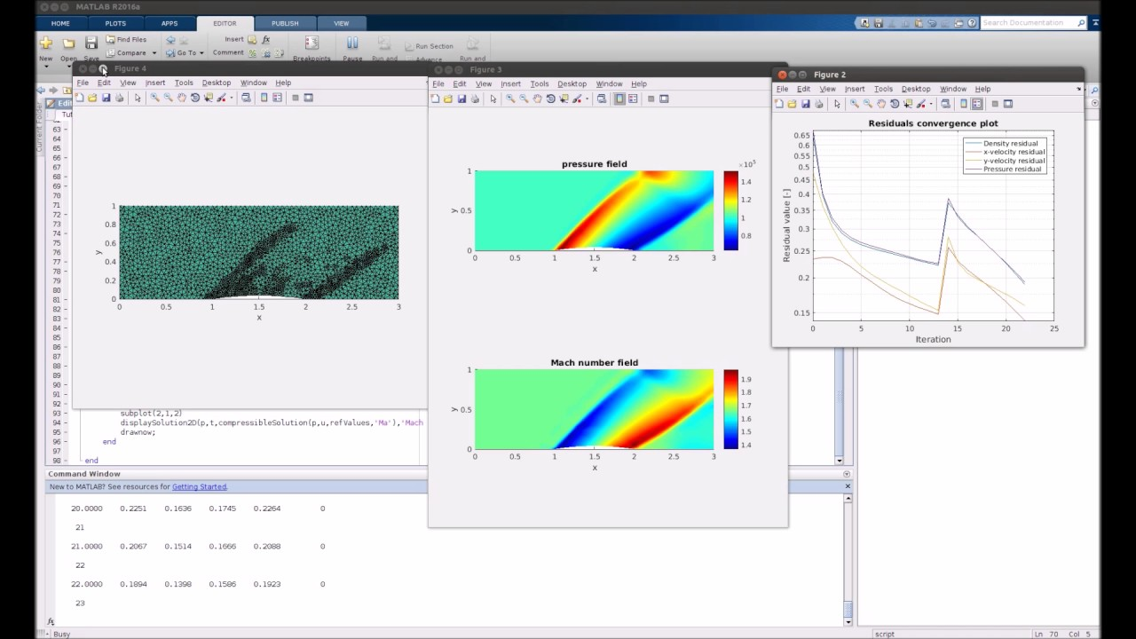 CFD Tutorial 26 - Inviscid Compressible Flow with Adaptive Mesh Refinement  (AMR)