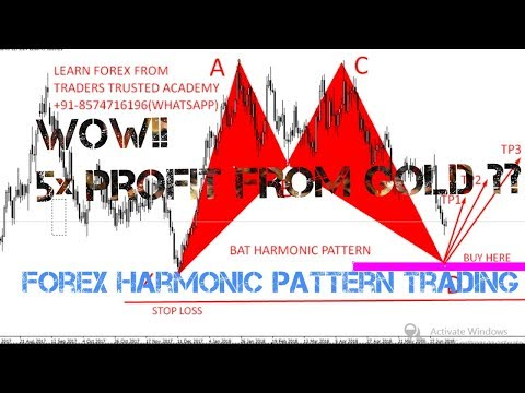 buy-setup-for-gold||-harmonic-bat-pattern-in-gold||forex-tuition