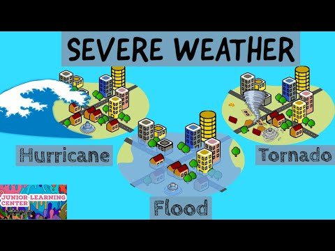 Sever Weather For Kids- Extreme Weather Explained| Junior Learning Center