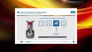 Internal Combustion Engines - Basic (eLearning) Trailer