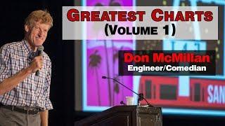 Don McMillan - Greątest Charts (Volume 1)
