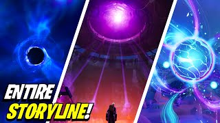 "Fortnite STORYLINE Explained! ""Zero Point"""