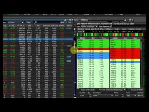 My Latest Live Trading Webinar To Start 2016