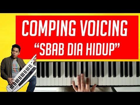 Sbab Dia Hidup (Because He Live)