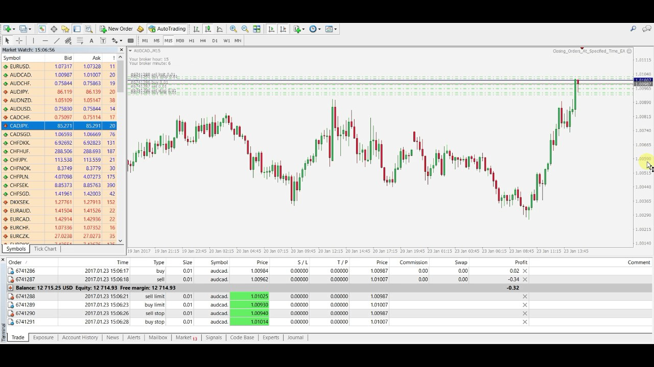 Closing Orders At Specified Time Ea For Metatrader 4 Forex Youtube
