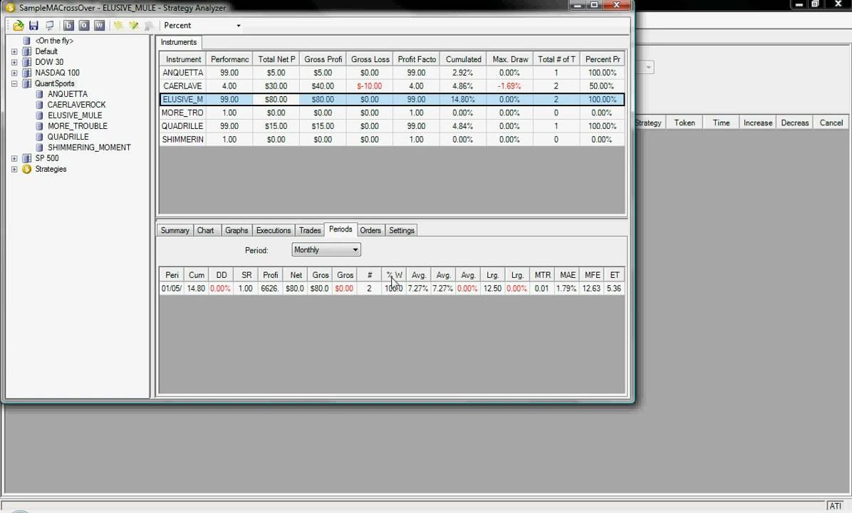 Betfair Data Analysis - Part 3 (Expert Adviser Back-testing)