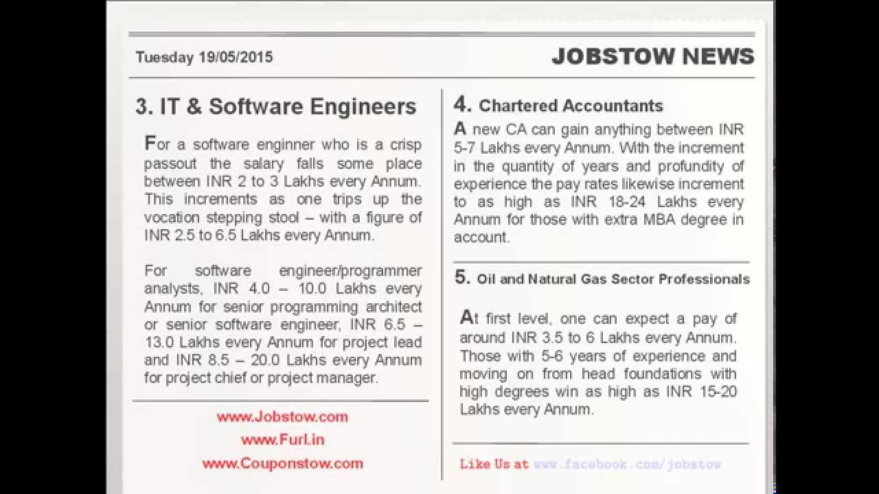 highest paid software engineer jobs in india