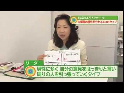 中村はるみの簡単タイプ分け4分33秒