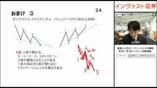 基礎から学ぼうテクニカル分析講座2 【第2回】 エリオット波動論