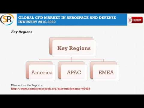 CFD Market in Aerospace and Defense Industry to post revenue of more than USD 736 million to 2020