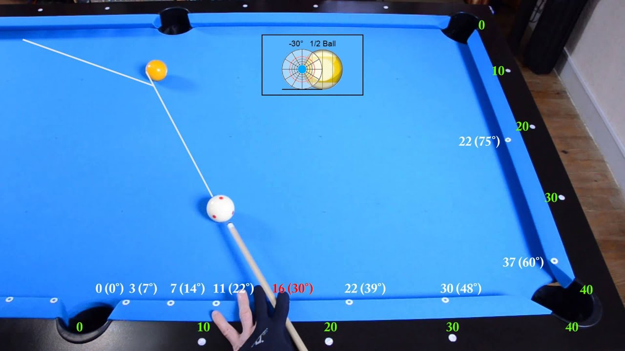 Side Pocket Cut Shots Drill - Angle Fraction Ball Aiming System - Pool & Billiard training lesso