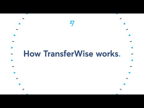 Transferwise Money Transfer S On