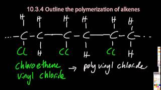 10.2 Outline the Polymerisation of Alkenes [SL IB Chemistry]