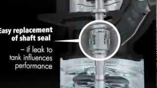 Grundfos machine tool pumps