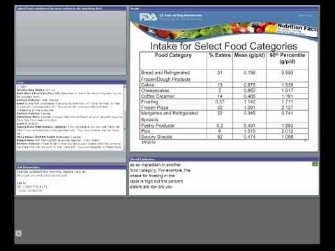 CFSAN/JIFSAN Food and Nutrition Webinar - Trans Fat Intake by the U.S. Population