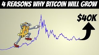 Bitcoin Can Increase In Value and Reach $40K (Here are 4 Reasons Why)