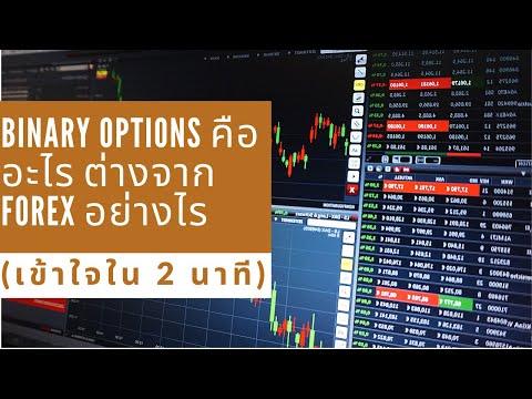 Binary Options คืออะไร ต่างจาก Forex อย่างไร (เข้าใจใน 2 นาที)