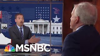 Biggest Headline Of The Mueller Report? Not 'No Collusion, No Obstruction' | MTP Daily | MSNBC