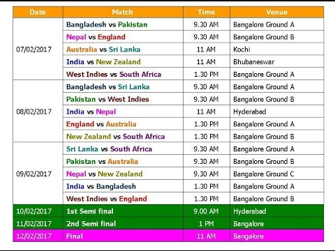 T20 World Cup 2017 Schedule Time Table Blind