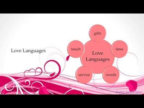 MBTI Love Languages