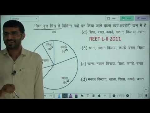 Data interpretation (DI) Pie Chart (पाई चार्ट) | Rajasthan police | Delhi Police| PATWAR | SSC | RRB