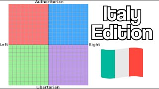 Political Compass - ITALIAN POLITICS EDITION - UPDATED