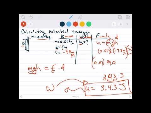 An Introduction to Energy and Gravitational Potential Energy