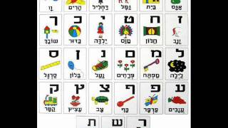 Hebrew - Learn how to speak it with Matan Stein- Lesson 1