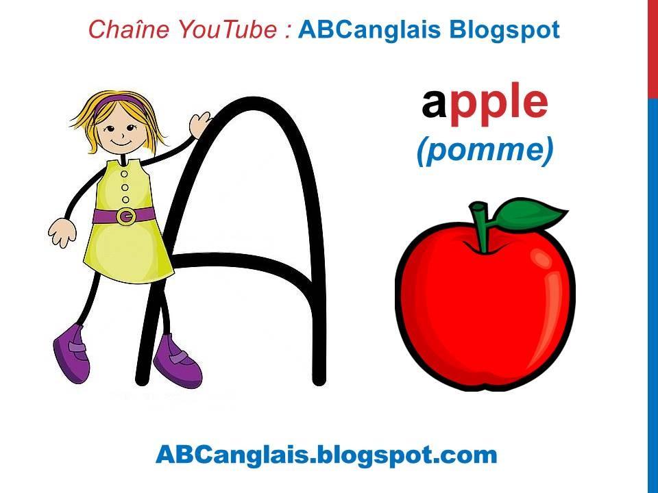 Cours D Anglais 1 L Alphabet En Anglais Prononciation Cours D Anglais Complet Pour Les Enfants