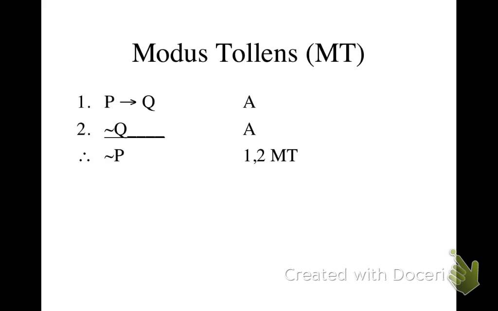 The rule of Modus Tollens - YouTube