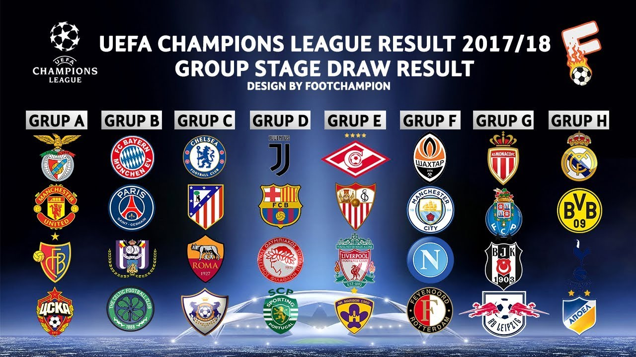 uefa champion league group stage 2017 2018 draw result official youtube uefa champion league group stage 2017 2018 draw result official