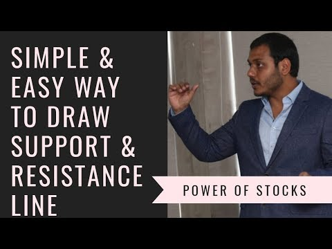 How to Draw Support and Resistance line Learn with me Episode-1.