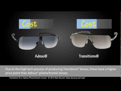 44848c3d3e Photochromic lenses  Adnuo® FluxLD vs. Transitions® VI. Sunglass ...