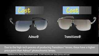 Photochromic lenses: Adnuo® FluxLD vs. Transitions® VI. Sunglass Lenses For Your Eyewear.