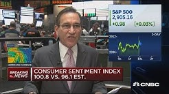 Consumer sentiment index hits 100.8, second highest since March