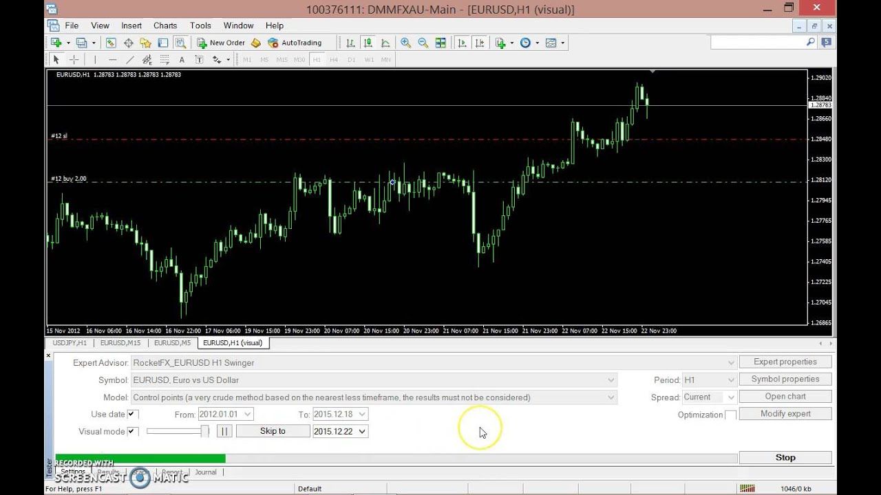 100 profit forex