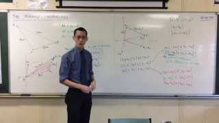 The Triangle Inequalities (3 of 3: Difference of Complex Numbers)