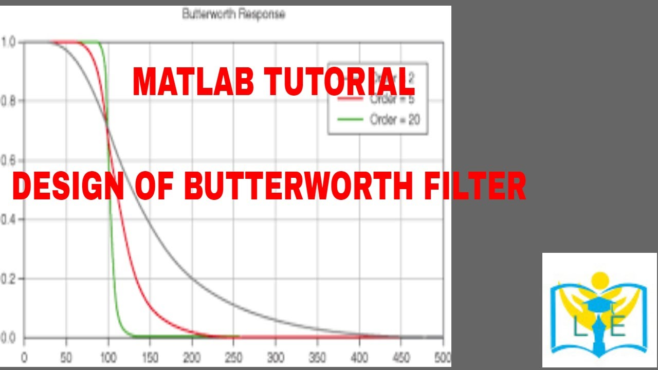 MATLAB CODE FOR DESIGN OF HIGH PASS AND LOW PASS BUTTERWORTH FILTERS |  MATLAB & SIMULINK