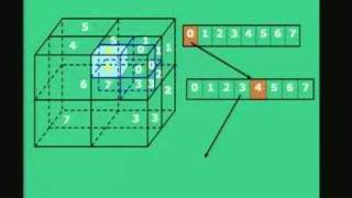 lecture 25 - Solid Modelling (contd...)